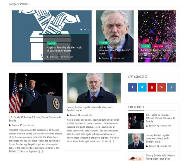 Archive grid View
