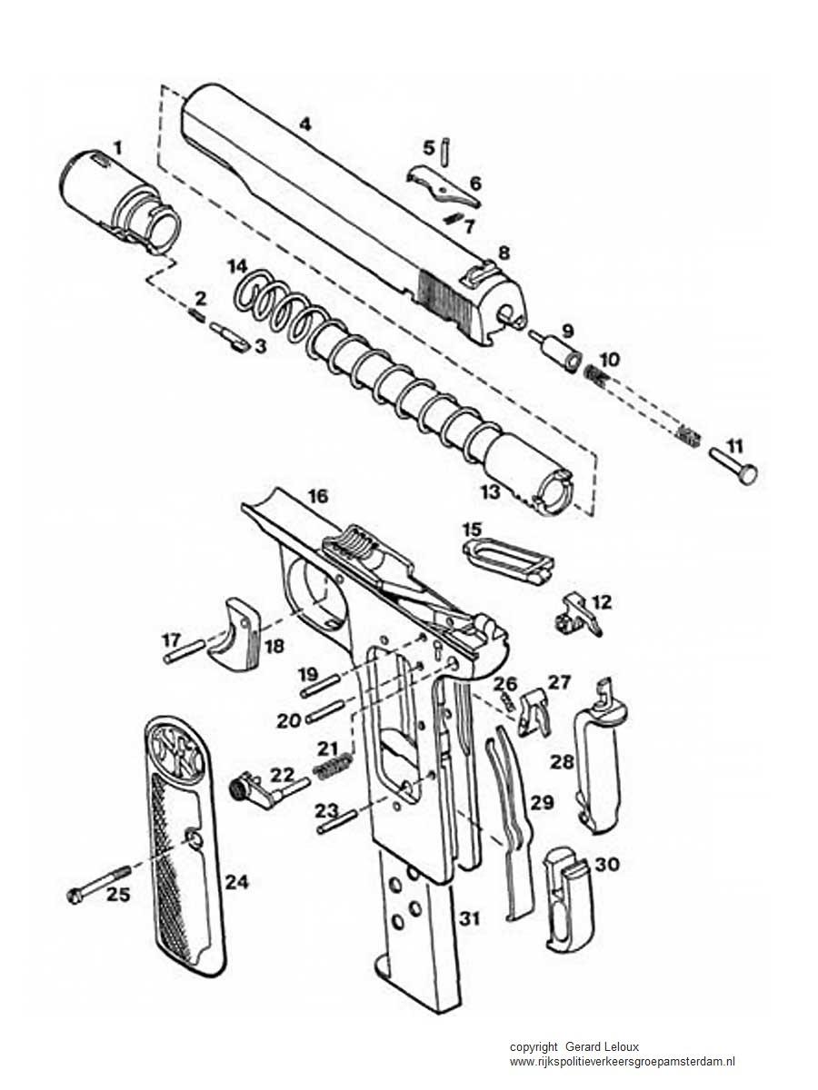 De bewapening psu 2