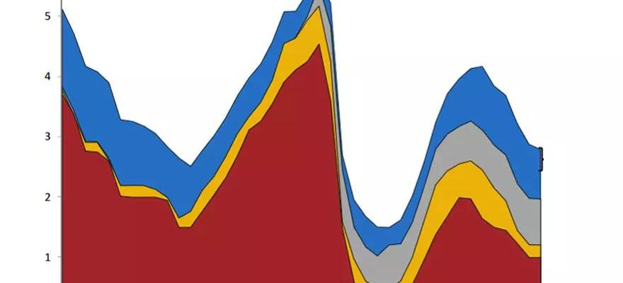 Försättsbild till artikeln: Bostadslån, genomsnittsräntor och bankernas marginaler - Så här fungerar ett bostadslån i praktiken