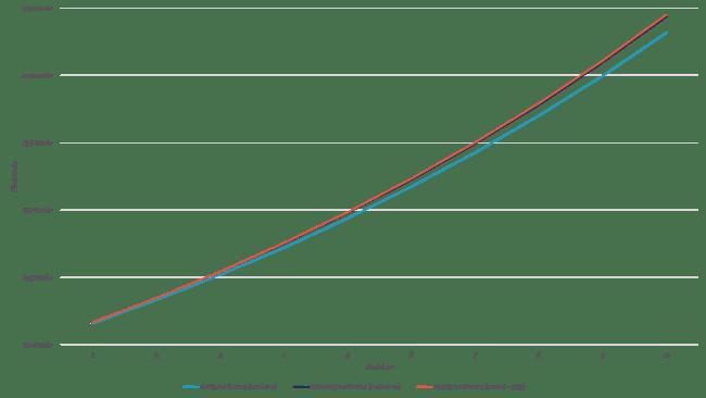 berakning02-graf