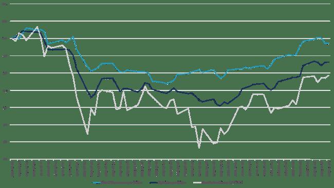 Jämförelse av portföljerna i börsraset i augusti