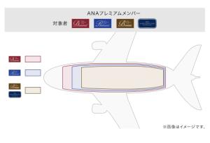 国内線優先座席指定