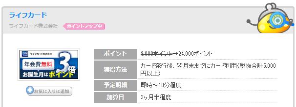 ちょびリッチのライフカード案件12000円