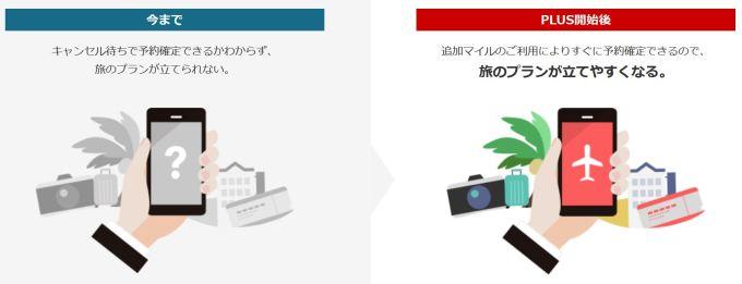 JAL国際線特典航空券PLUSで旅の計画が立てやすくなる