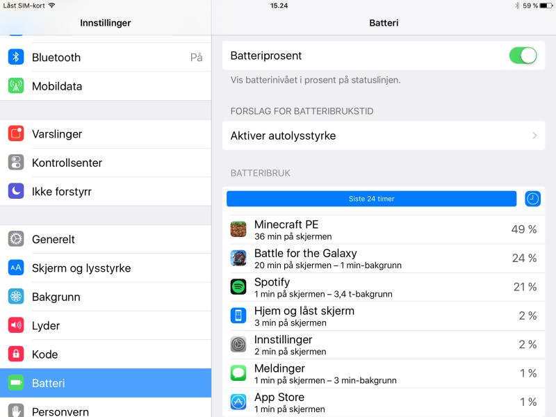 Nå kan du se nøyaktig hva iPaden har blitt brukt til siste 24 timer.