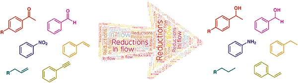 New Paper – Approaches for Performing Reductions under Continuous-Flow Conditions