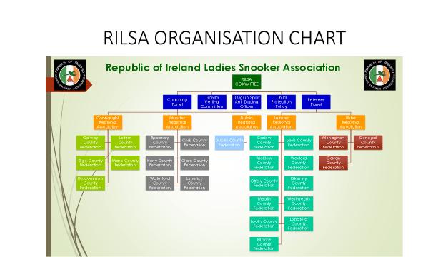 RILSA AGM 2018 UPDATE