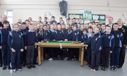 RILSA Schools Initiative Revisited – Pre Covid-19