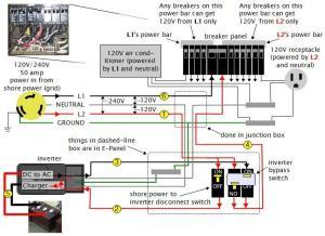 Energy Saving: Solar panel wiring diagram schematic