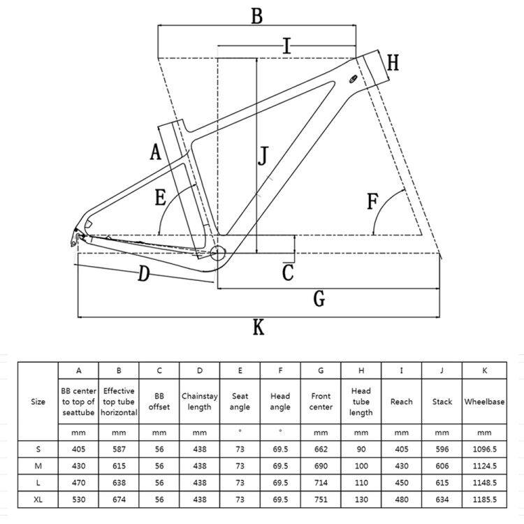 rinasclta 2020 carbon mountainbike hardtail rahmen Geometrie
