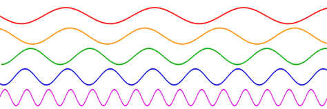 2000px-Sine_waves_different_frequencies