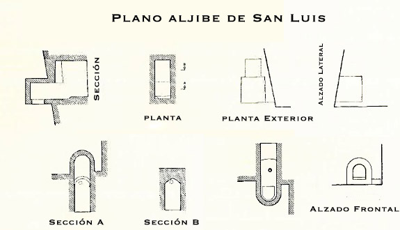 Plano Aljibe de San Luis