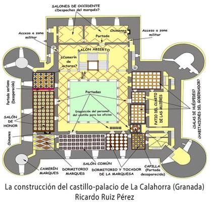 CASTILLO-PALACIO DE LA CALAHORRA
