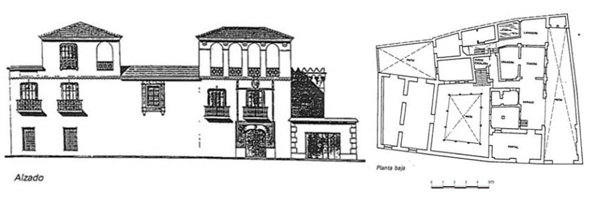 Alzado y planta -Casa de los marqueses de Casablanca -Realizado por Jerez Mir
