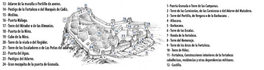 Fortaleza de Alhama