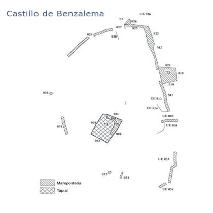 CASTILLO DE BENZALEMA - PLANO - Mhamad Bader y José M.ª Martín Civantos en el Análisis arqueológico del Castillo de Benzalema (Benamaurel, Granada)