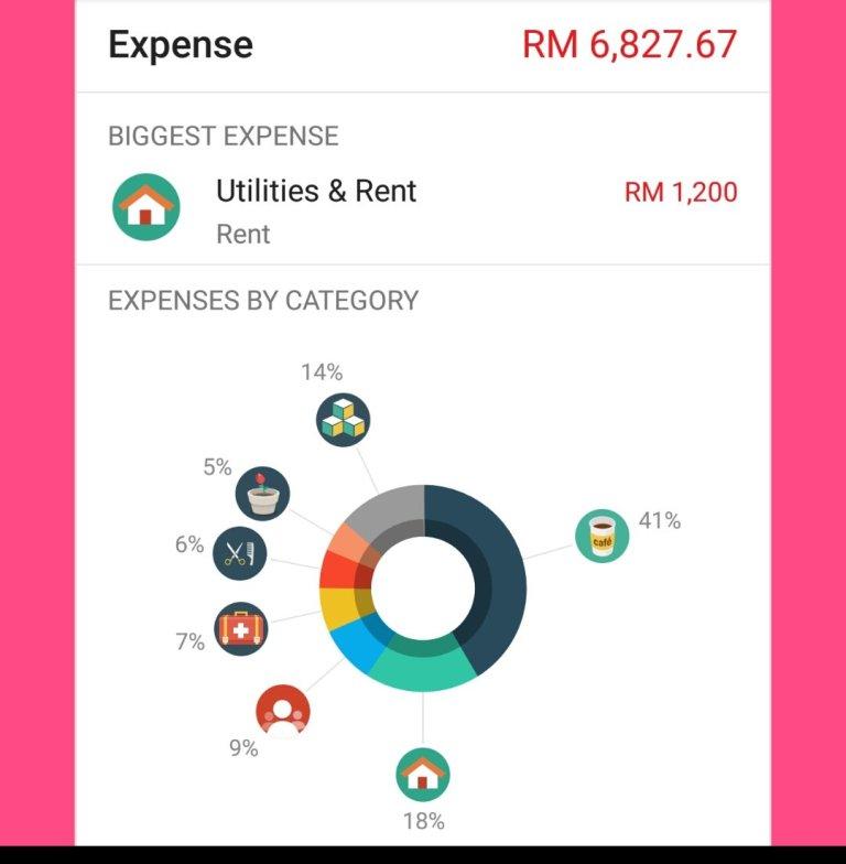 Budget Update: November 2017