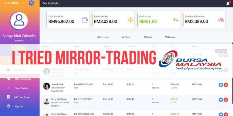 [SPONSORED] I Tried Bursa Marketplace's Mirror, Learn & Trade Platform