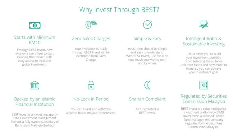 best invest bimb review
