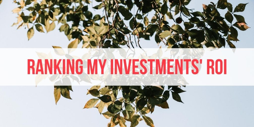 return on investment malaysia