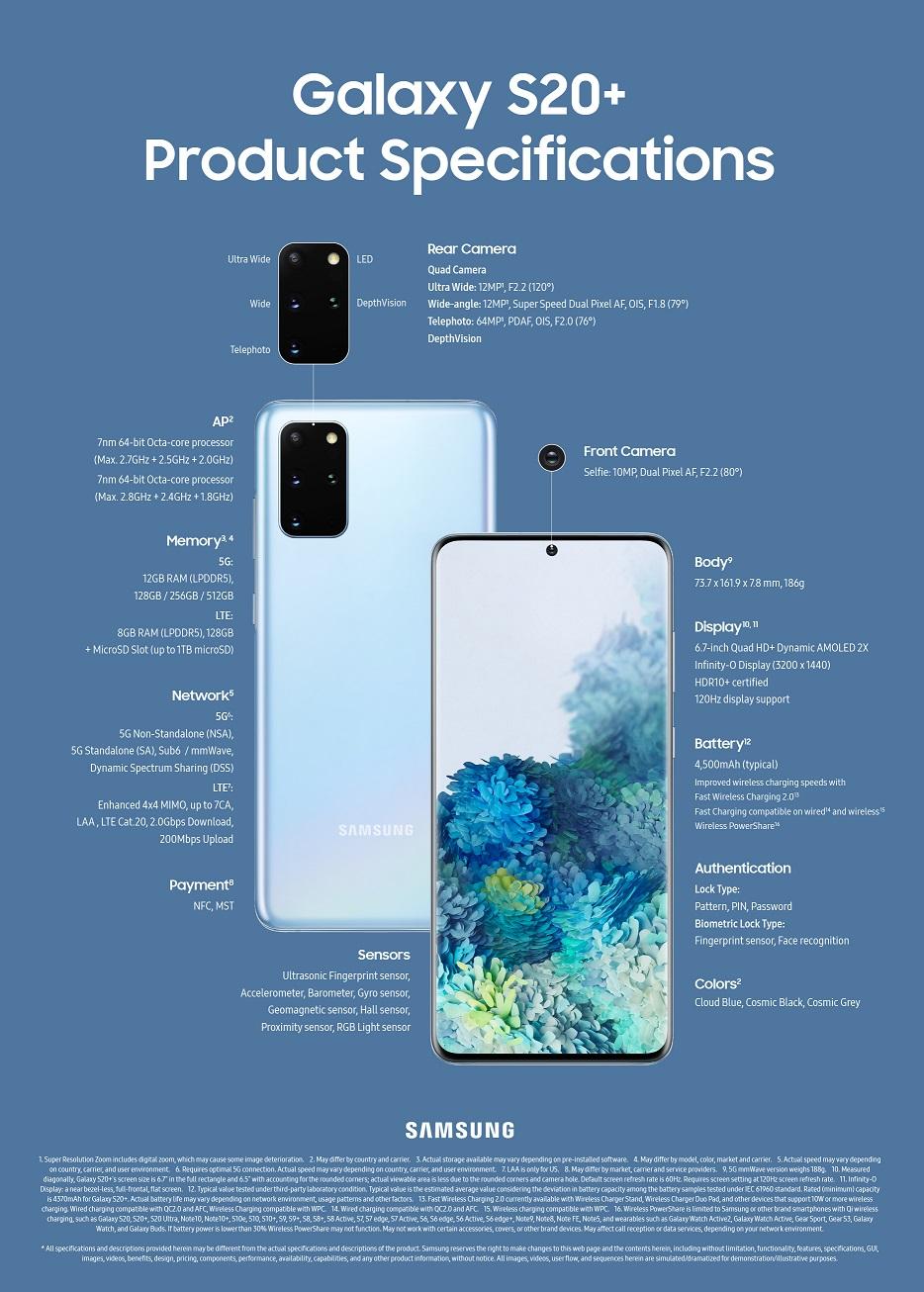 Samsung Galaxy S20 Plus spec sheet