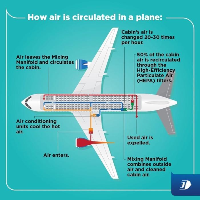 mas aircraft air recycle 1
