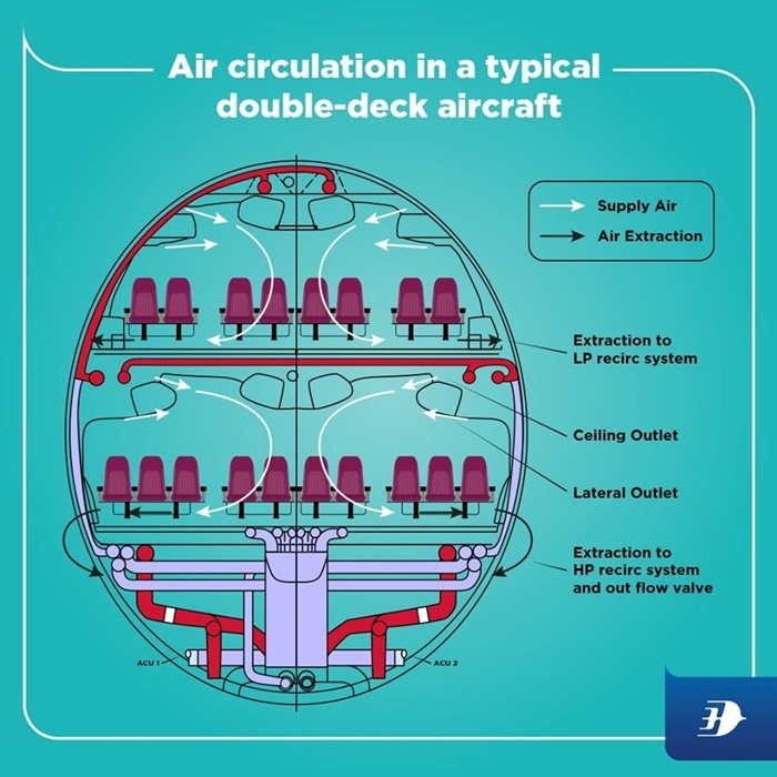mas aircraft air recycle 3