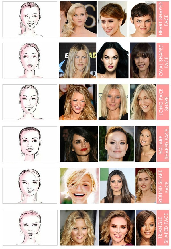 How to Style Your Hairstyle According to Your Face Shape
