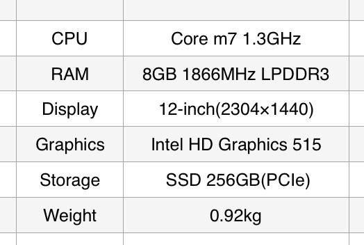 MacBook Early2016 レビュー 1