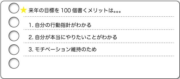 手帳に100個目標