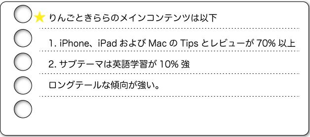 りんごときらら 200万PV 1