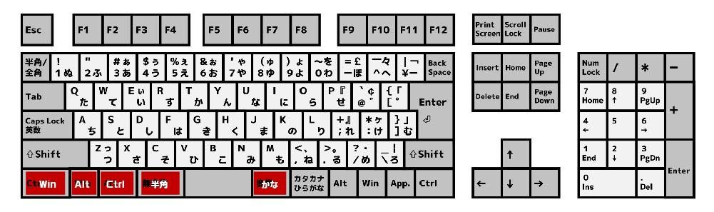 mac風キーボードに変更
