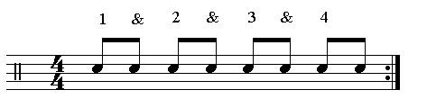How to count note (2/4)