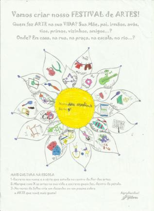 Formulário do Mapeamento Cultural para professores, alunos e familiares da EMEF José Mendonça Vergolino