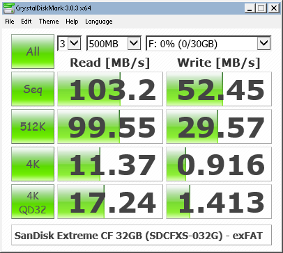 Review of SanDisk Extreme CompactFlash 32GB (SDCFXS-032G) (4/6)