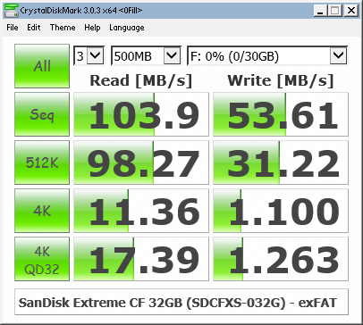 Review of SanDisk Extreme CompactFlash 32GB (SDCFXS-032G) (5/6)