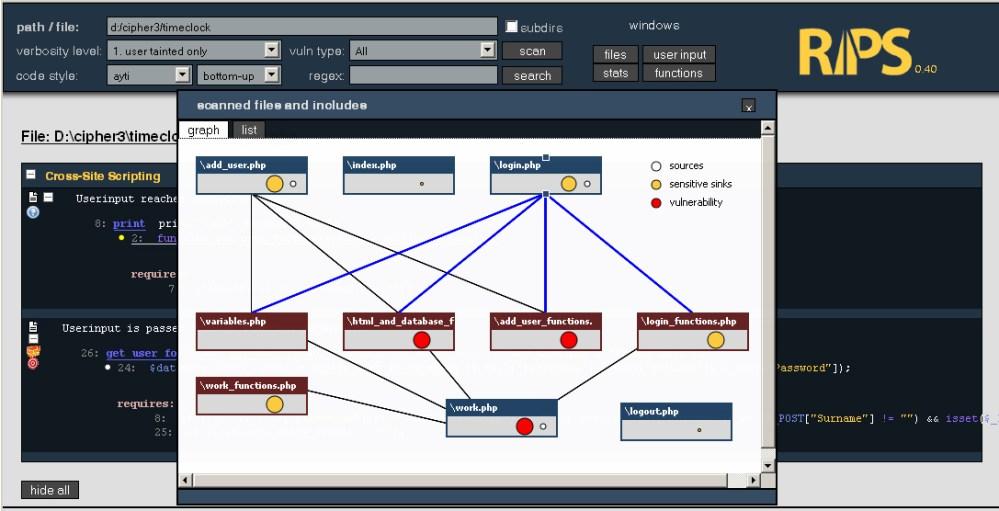 Auditando Aplicações: Análise Estática de Códigos (2/3)