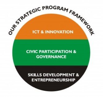 Our_Strategic_program