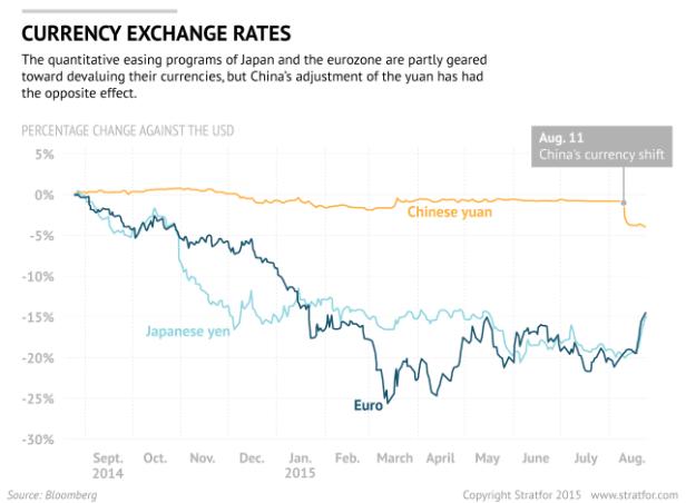 currency-exchange-rates-v2