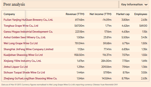 chinesewinecompanies