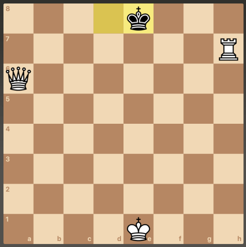 Chess Easy win
