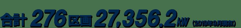 保守管理実績 合計276区画27,356.2kW(2019年9月現在)