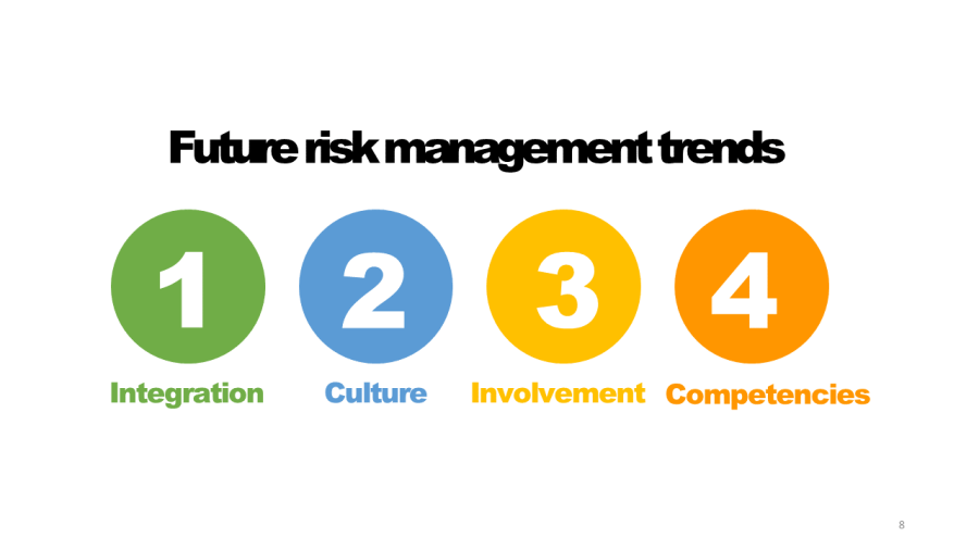 FREE WEBINAR: 4 future trends in risk management