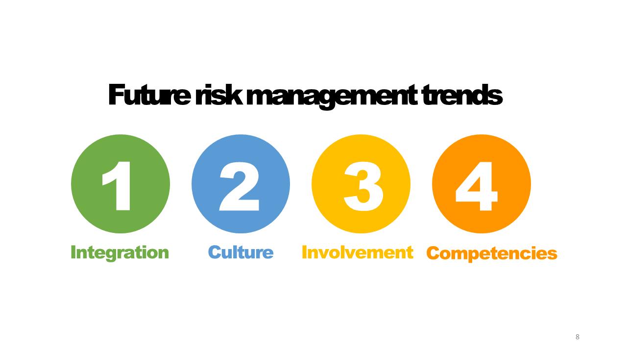 ENCORE: 4 future trends in risk management
