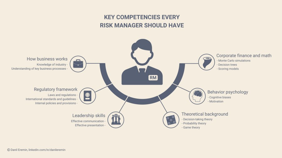 What competencies should risk managers outside of banks and insurance companies really have?