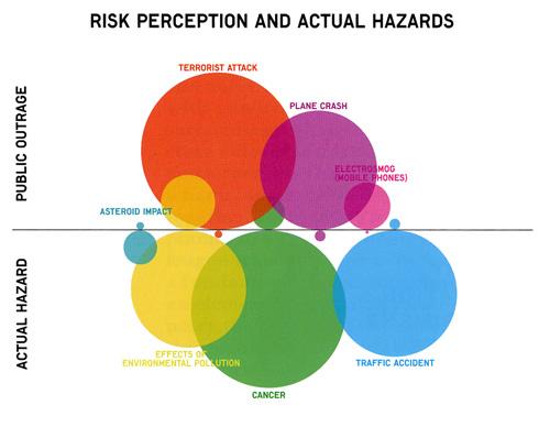 riskperception.jpg