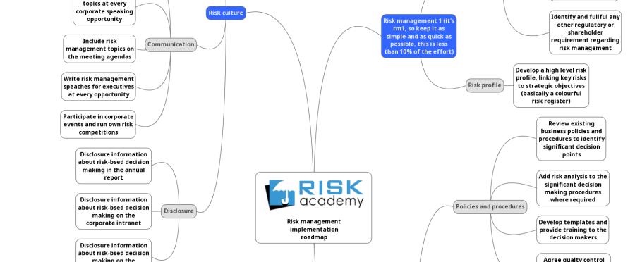 FREE risk management implementation roadmap