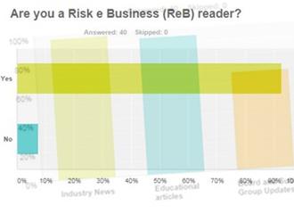 ReB-Survey