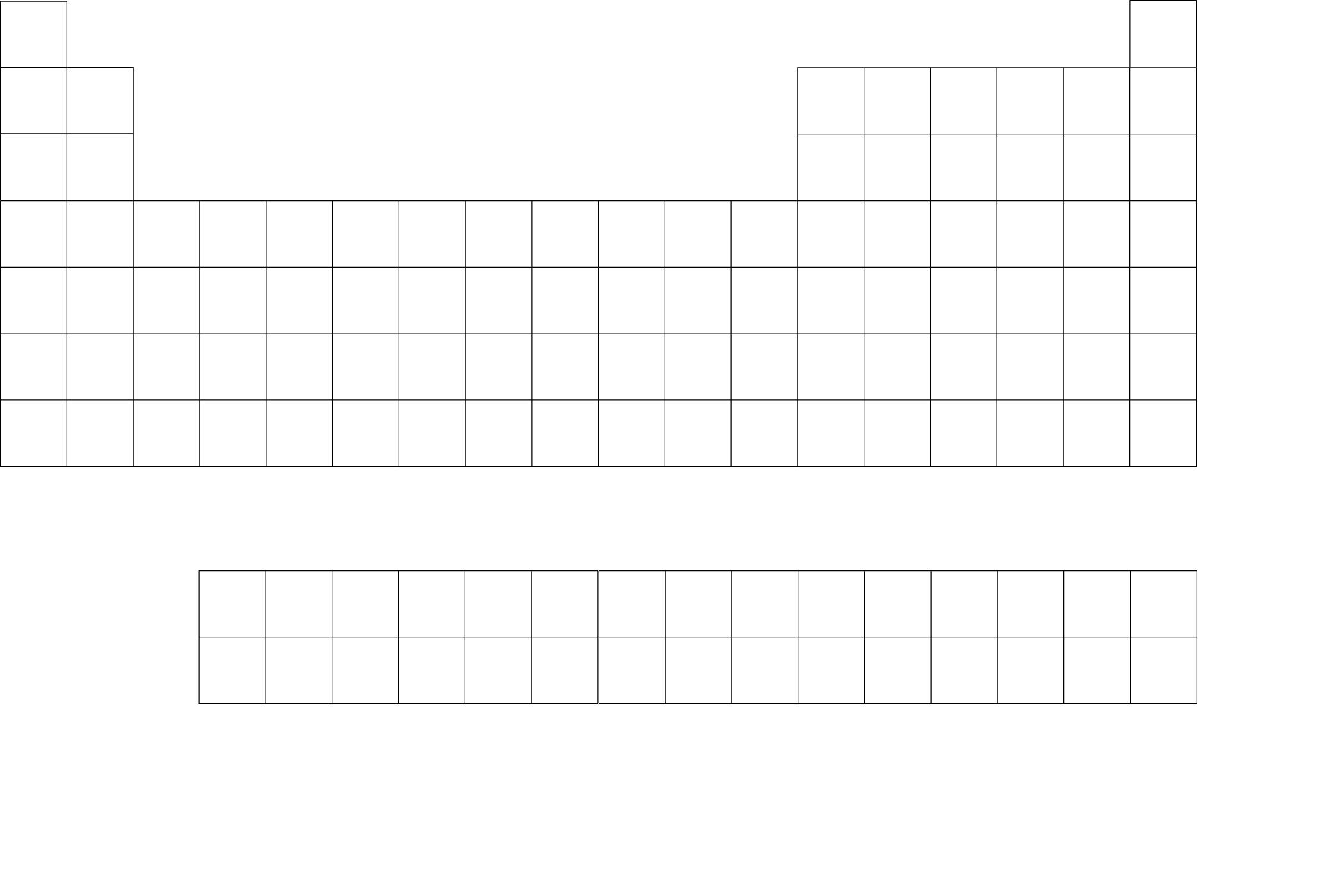 Tables Amp Graph Paper