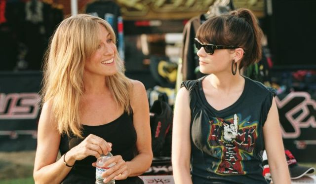 'Failure to Launch': One of the Fun, but Forgettable Rom-Coms. Review of the 2006 rom-com with Sarah Jessica Parker. All text © Rissi JC